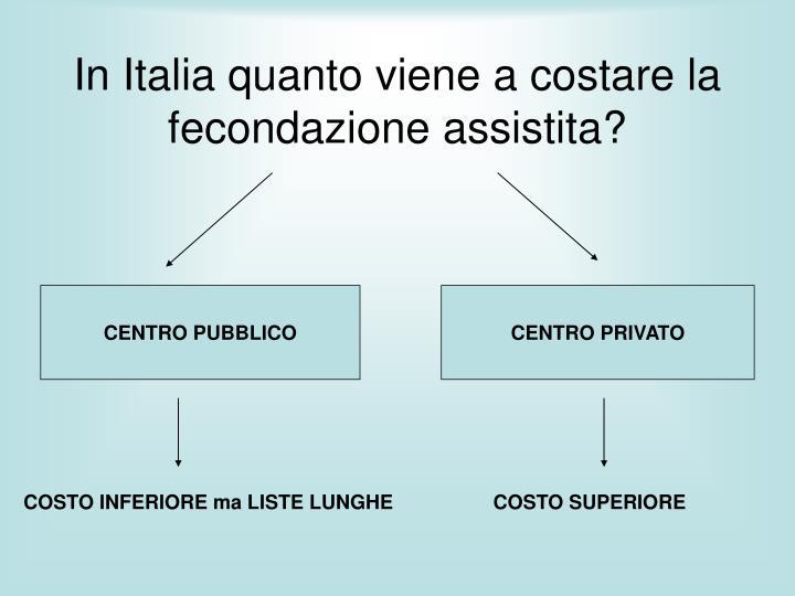 In Italia quanto viene a costare la fecondazione assistita?