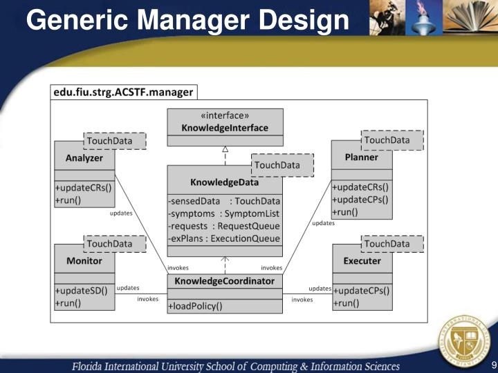 Generic Manager Design
