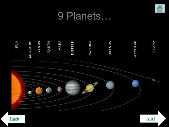 9 Planets…