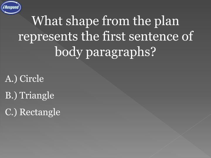 What shape from the plan represents the first sentence of body paragraphs?