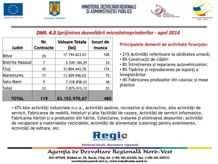 DMI. 4.3