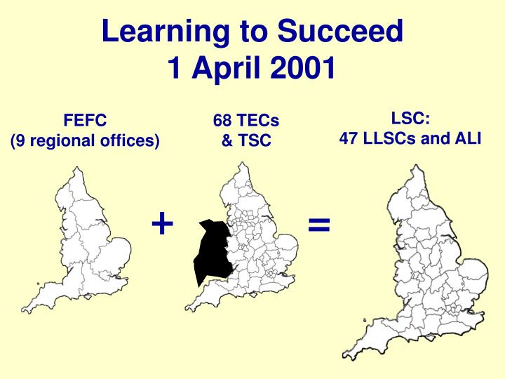 Learning to succeed 1 april 2001