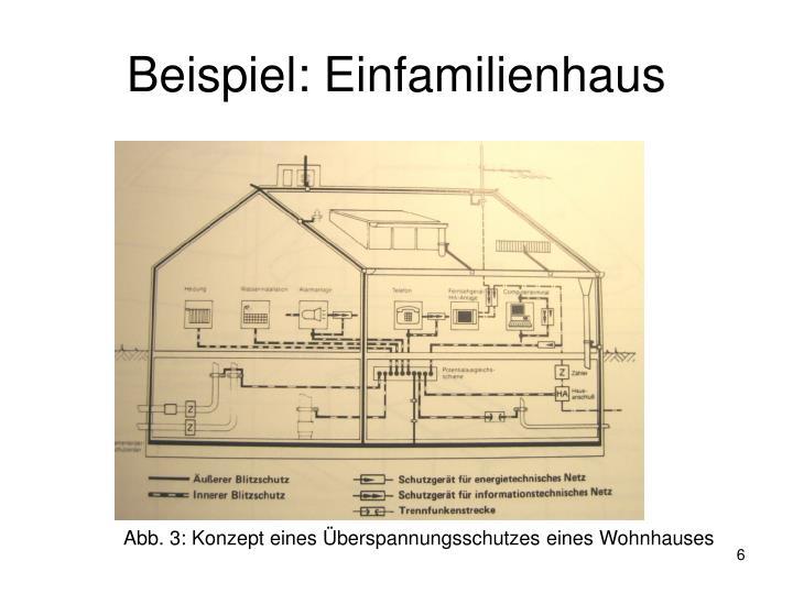 blitzschutz f r einfamilienhaus schutzkonzept f r ein einfamilienhaus ohne u eren planung und. Black Bedroom Furniture Sets. Home Design Ideas