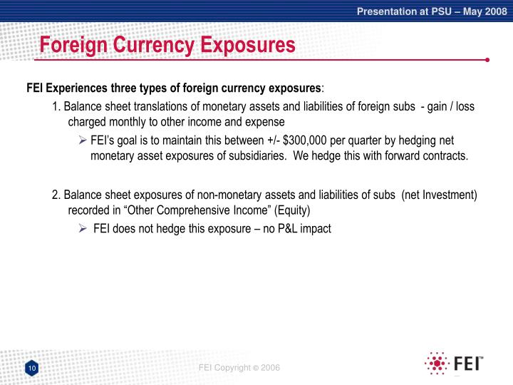 Foreign Currency Exposures
