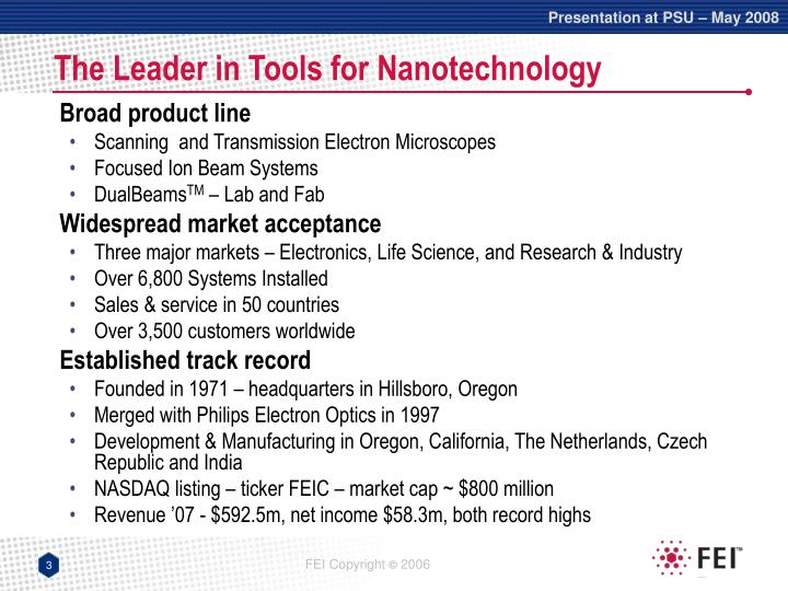 The leader in tools for nanotechnology