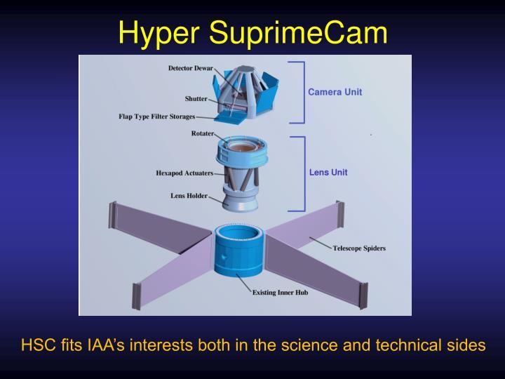 Hyper SuprimeCam