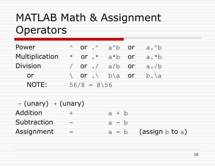 MATLAB Math & Assignment Operators