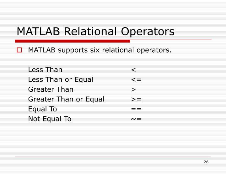 MATLAB Relational Operators