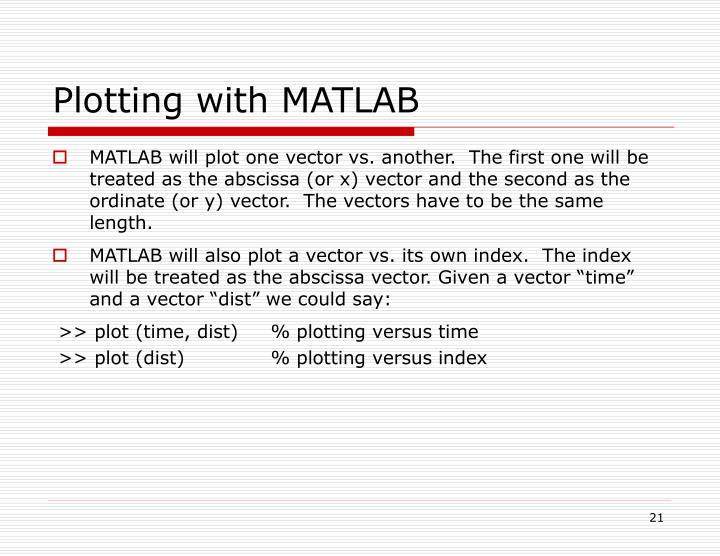 Plotting with MATLAB