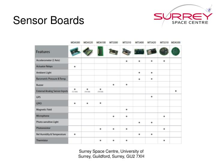 Sensor Boards