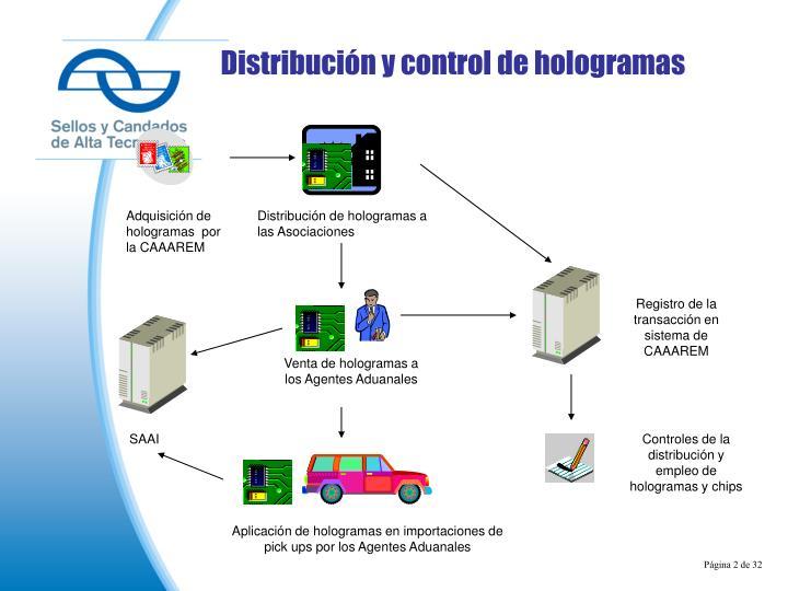 Adquisición de hologramas  por la CAAAREM