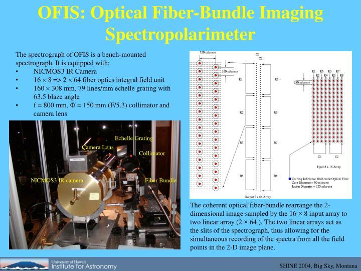 OFIS: Optical Fiber-Bundle Imaging Spectropolarimeter