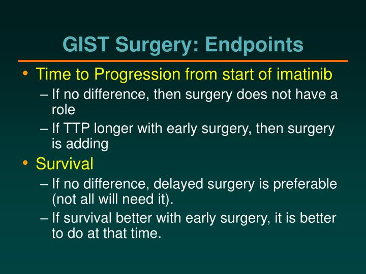 GIST Surgery: Endpoints