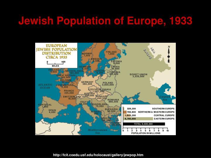 Jewish Population of Europe, 1933