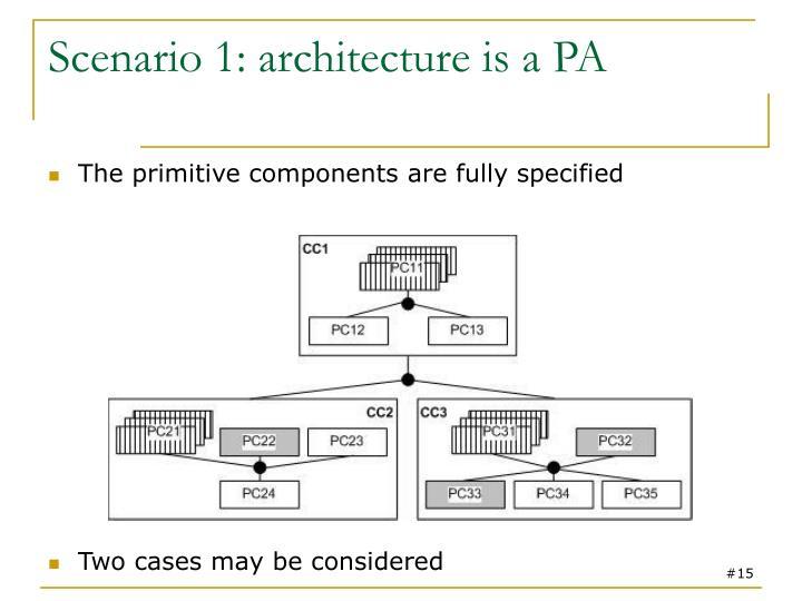 Scenario 1: architecture is a PA