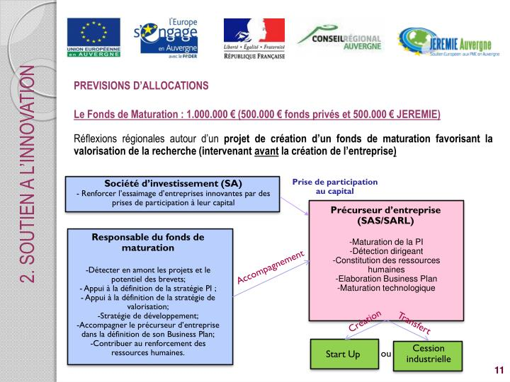 PREVISIONS D'ALLOCATIONS