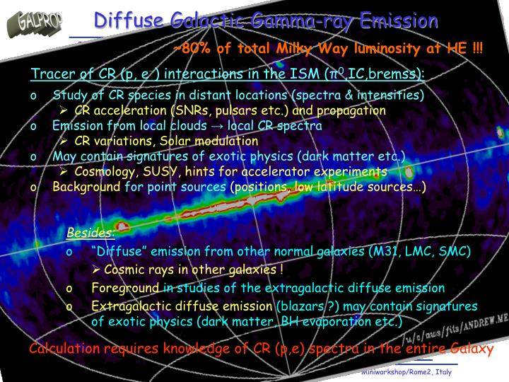 Diffuse Galactic Gamma-ray Emission