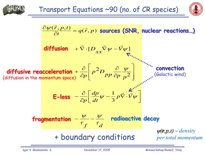 Transport Equations ~90 (no. of CR species)