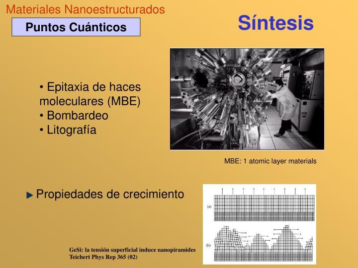 Materiales Nanoestructurados
