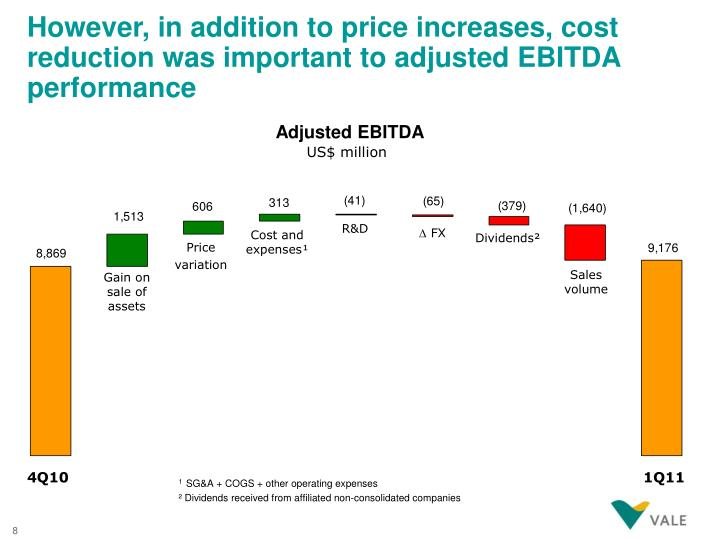 However, in addition to price increases, cost reduction was important to adjusted EBITDA performance