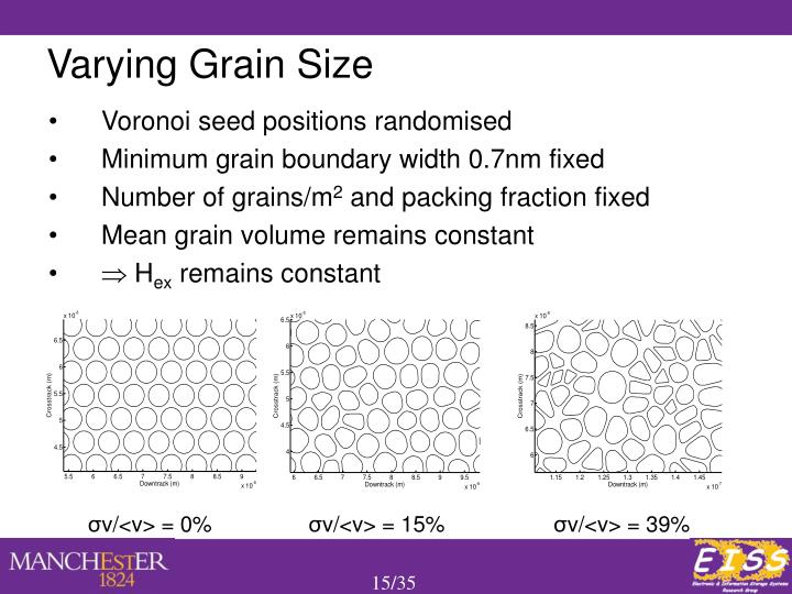 Varying Grain Size
