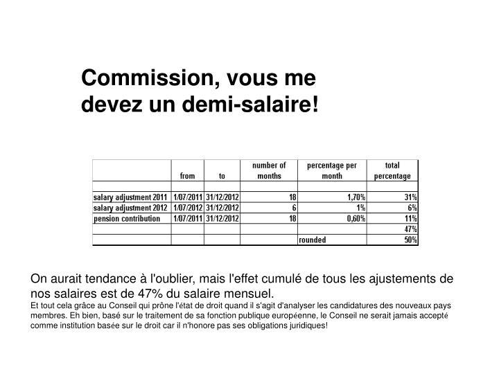 Commission, vous me devez un demi-salaire!