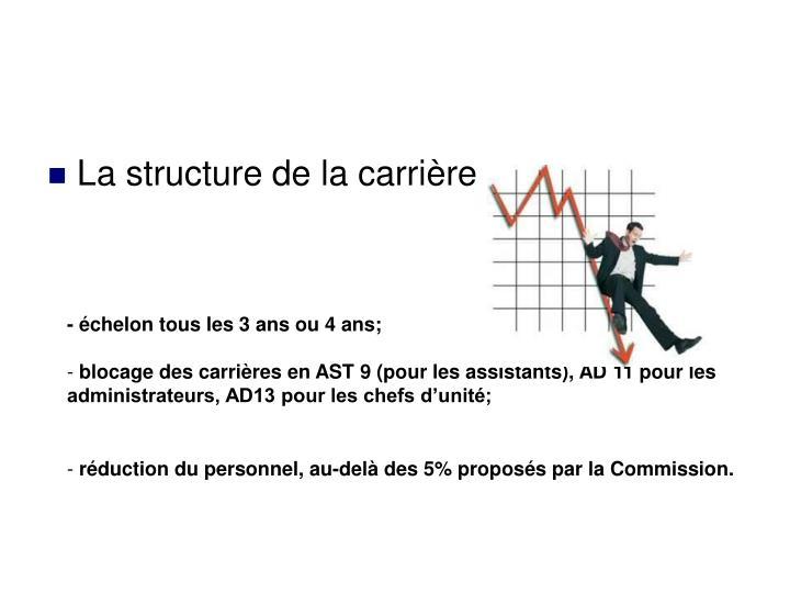 La structure de la carrière