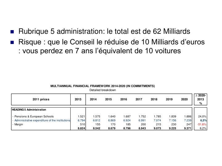 Rubrique 5 administration: le total est de 62 Milliards