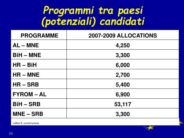 Programmi tra paesi