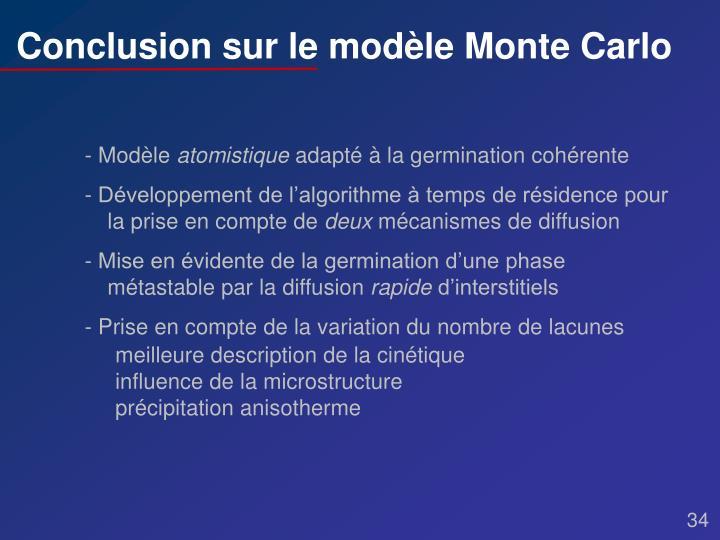 Conclusion sur le modèle Monte Carlo