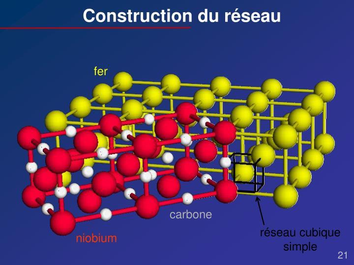 Construction du réseau
