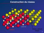 construction du r seau1