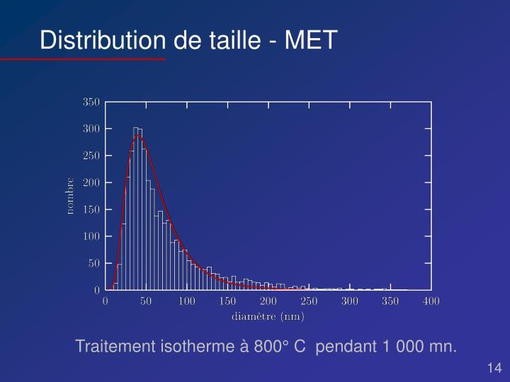 Distribution de taille - MET