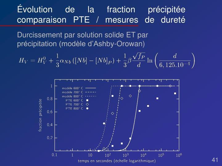 Évolution de la fraction précipitée   comparaison PTE / mesures de dureté