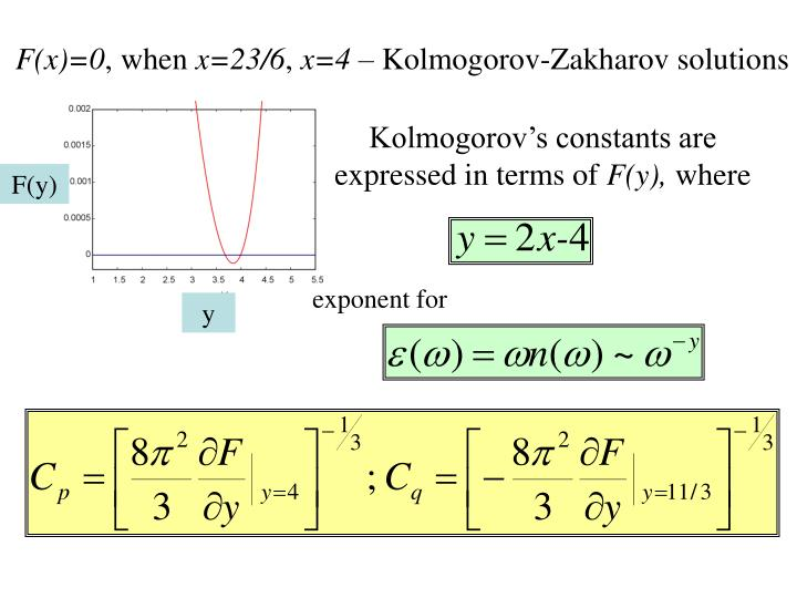F(x)=0