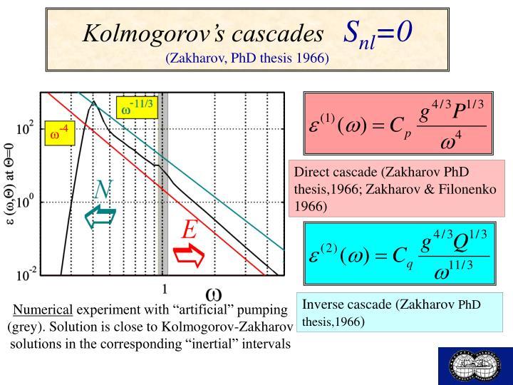 Kolmogorov's cascades