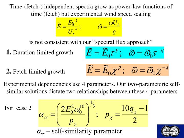 Time-(fetch-) independent spectra grow as power-law functions of time (fetch) but experimental wind speed scaling
