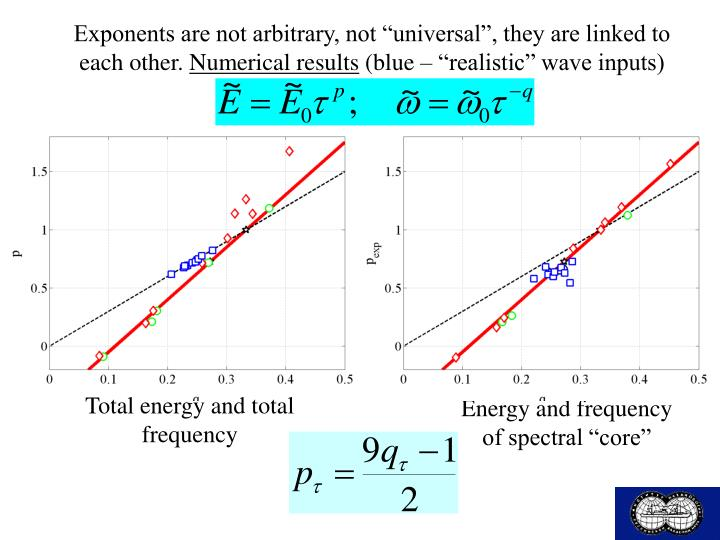 "Exponents are not arbitrary, not ""universal"", they are linked to each other."