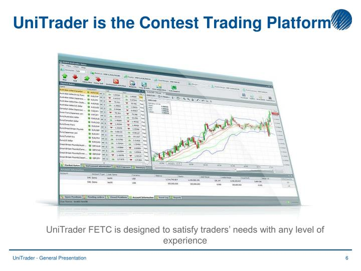UniTrader is the Contest Trading Platform f