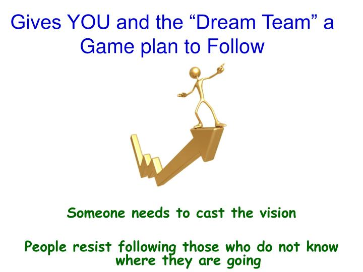 "Gives YOU and the ""Dream Team"" a Game plan to Follow"