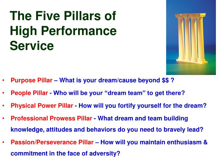 The Five Pillars of