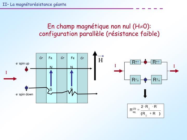 II– La magnétorésistance géante