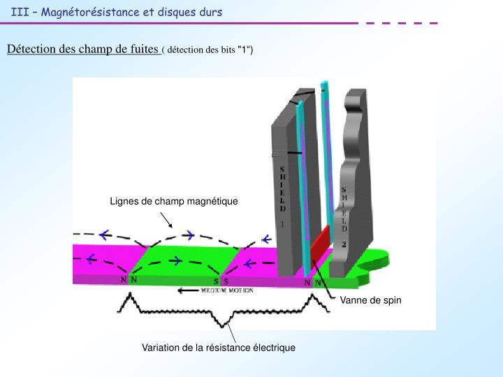 III – Magnétorésistance et disques durs