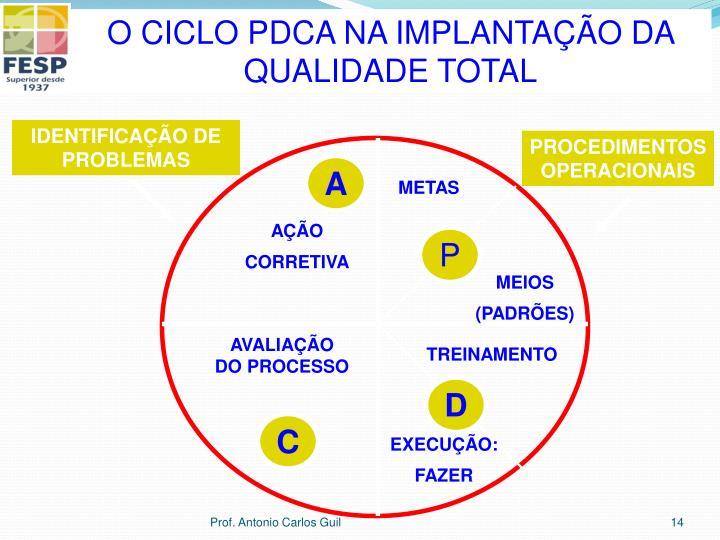 O CICLO PDCA NA IMPLANTAÇÃO DA QUALIDADE TOTAL