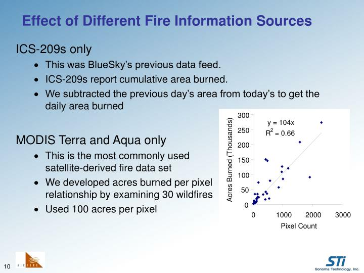 Effect of Different Fire Information Sources