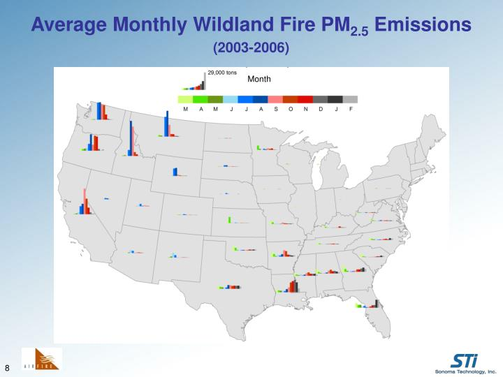 Average Monthly Wildland Fire PM
