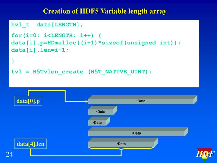 Creation of HDF5 Variable length array