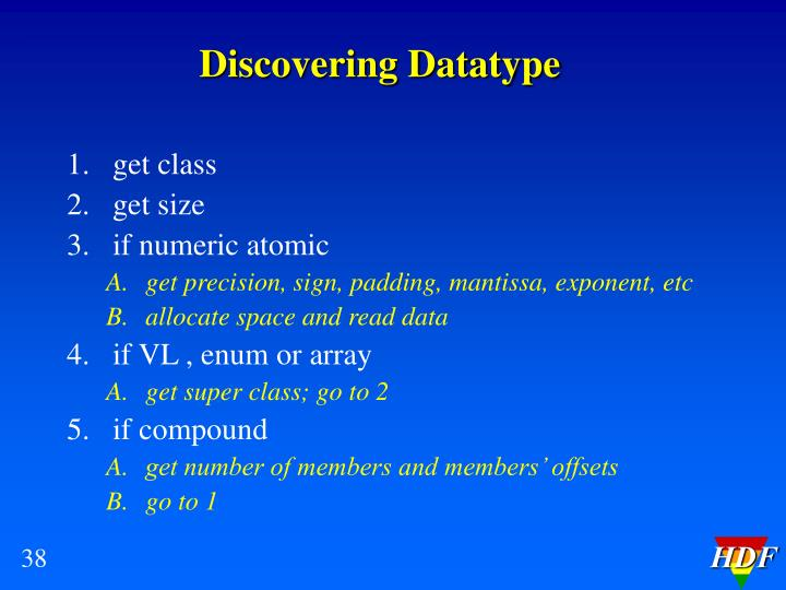 Discovering Datatype