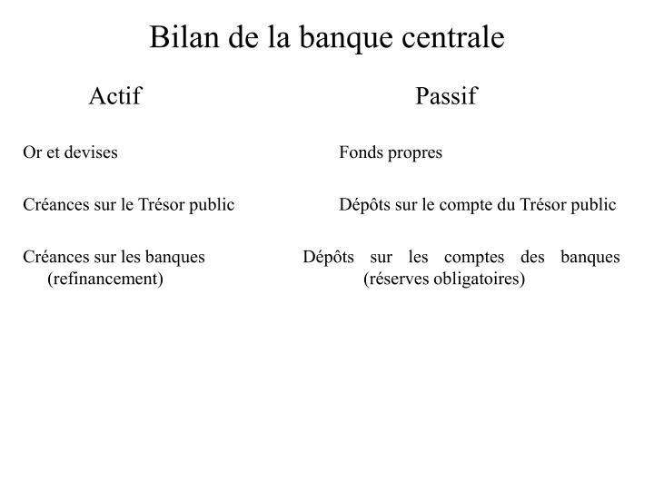 Bilan de la banque centrale
