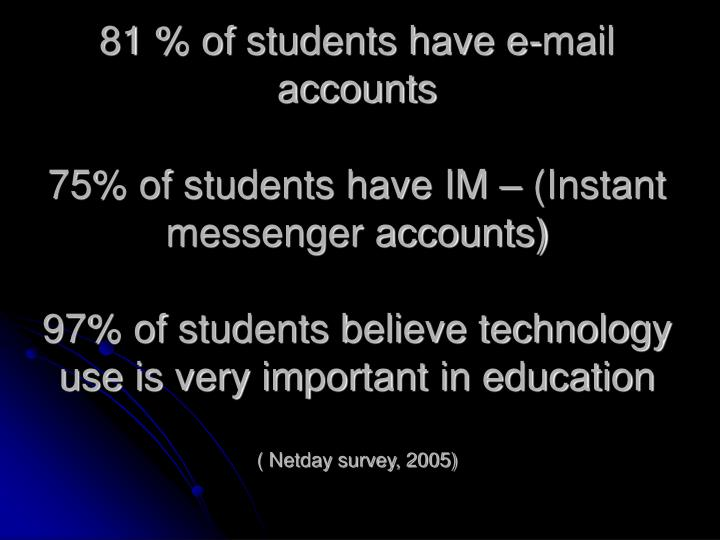 81 % of students have e-mail accounts